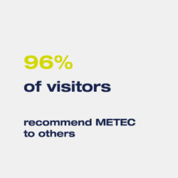 96 % of visitors recommend  METEC